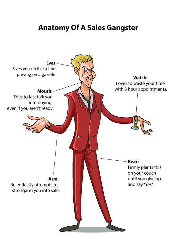 Anatomy Of A Sales Gangster