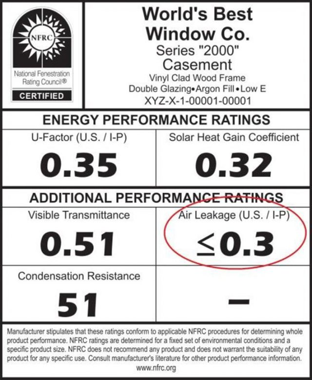 air leakage performance rating