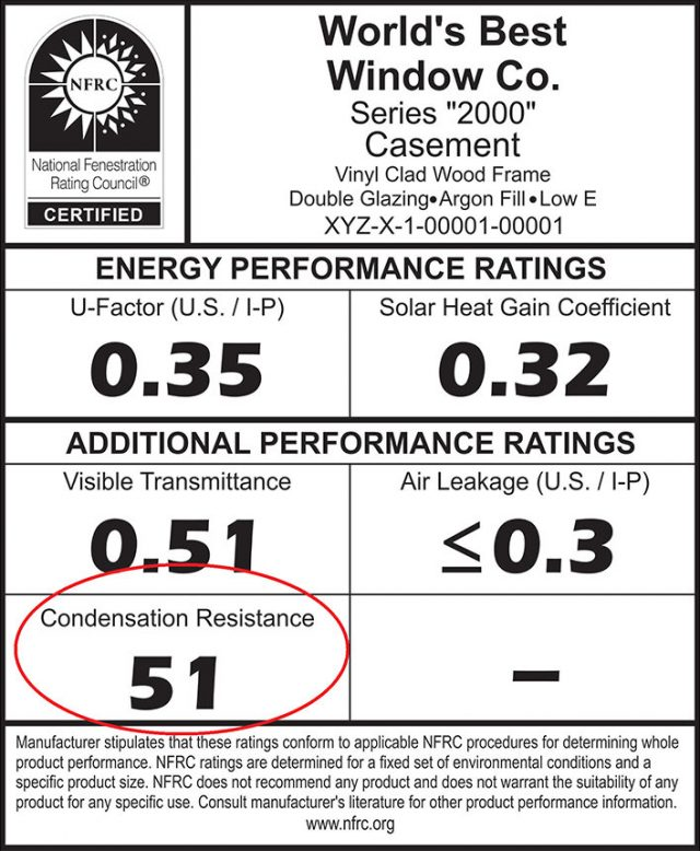 condensation resistance performance rating