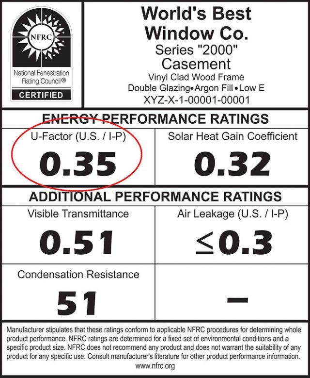 u-factor energy performance ratings