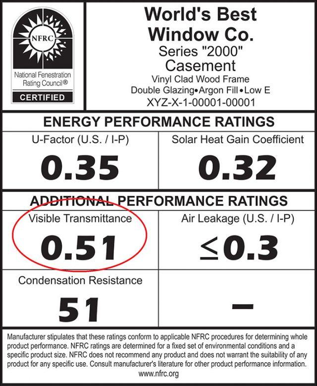 visible transmittance performance rating